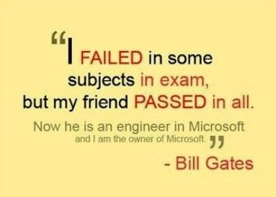 Collection 80 Most Inspirational Quotes For Exam Success